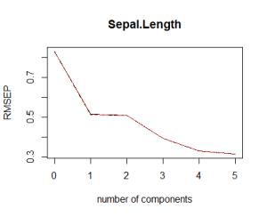 1_PCR