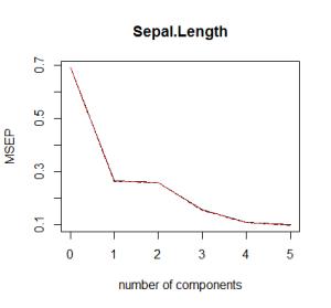 2_PCR