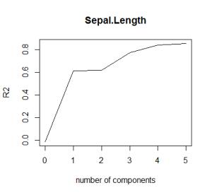 3_PCR