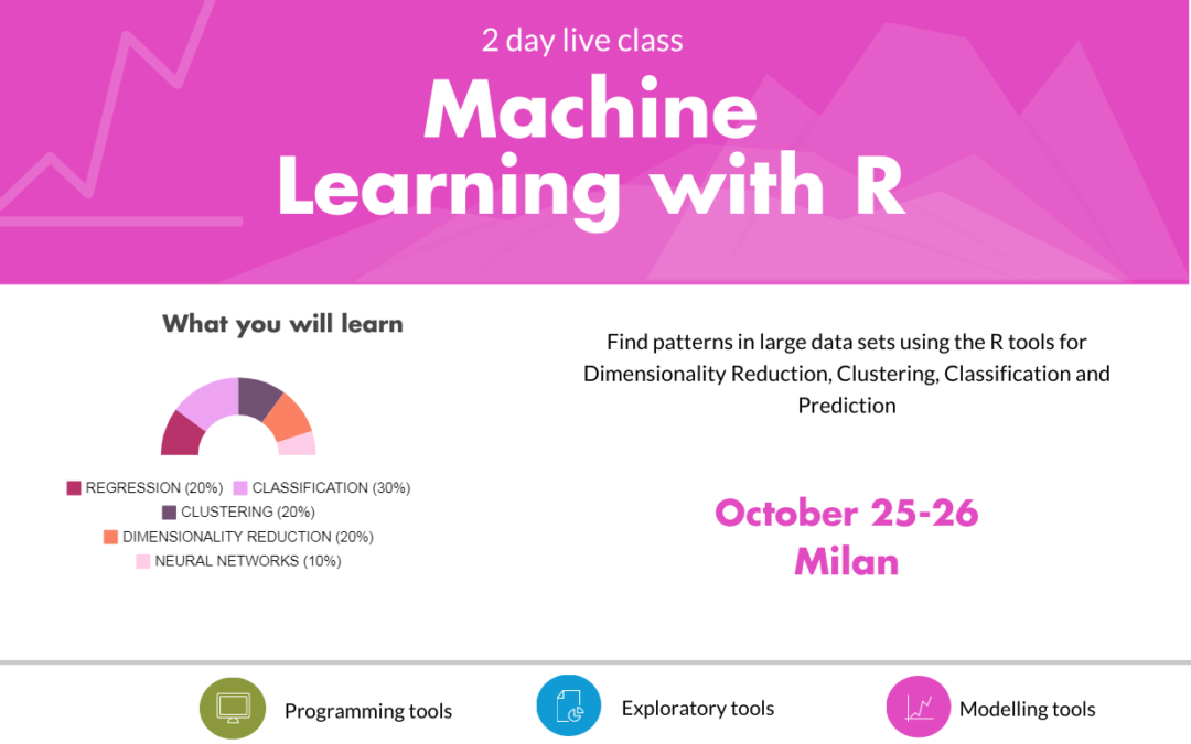 R live class | Machine Learning with R | Oct 25-26