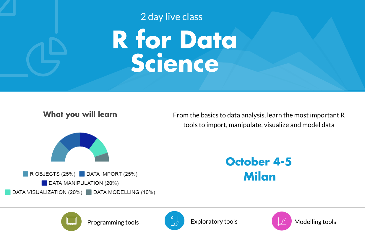 R live class | R for Data Science | Oct 4-5 Milan