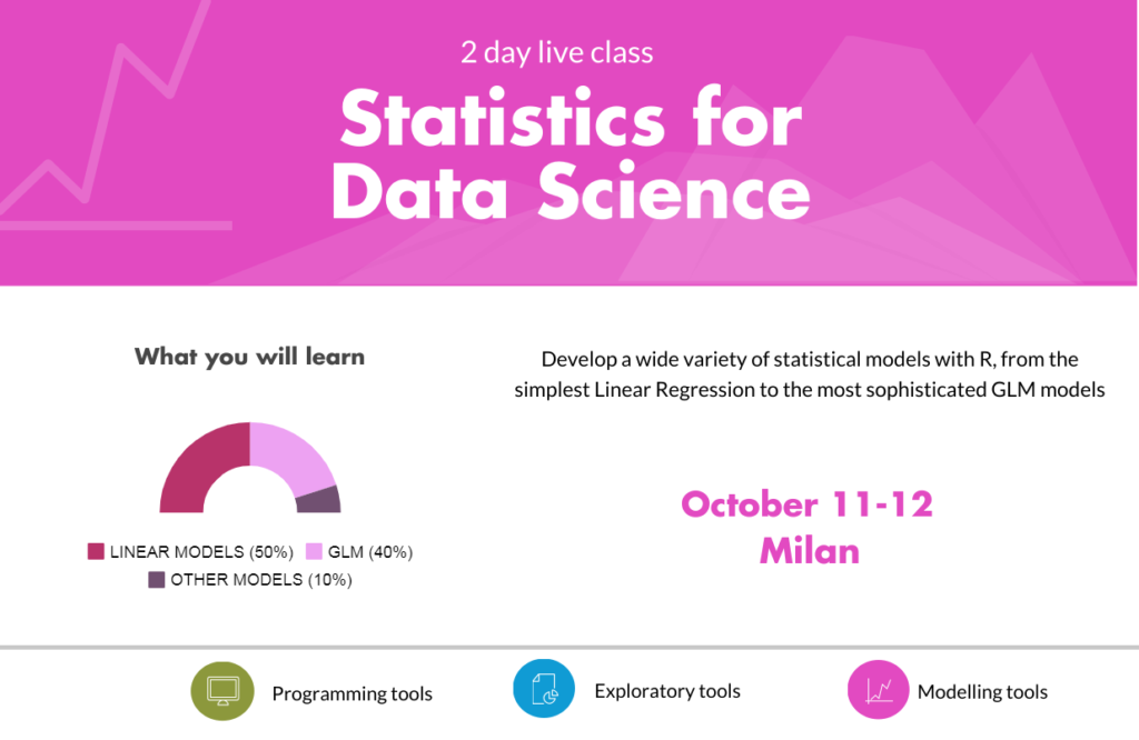 R live class – Statistics for Data Science