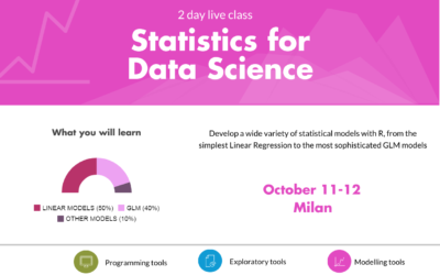 R live class | Statistics for Data Science | Oct 11-12