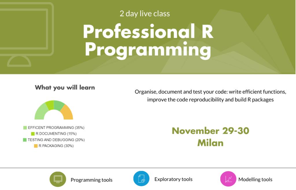 Professional R Programming