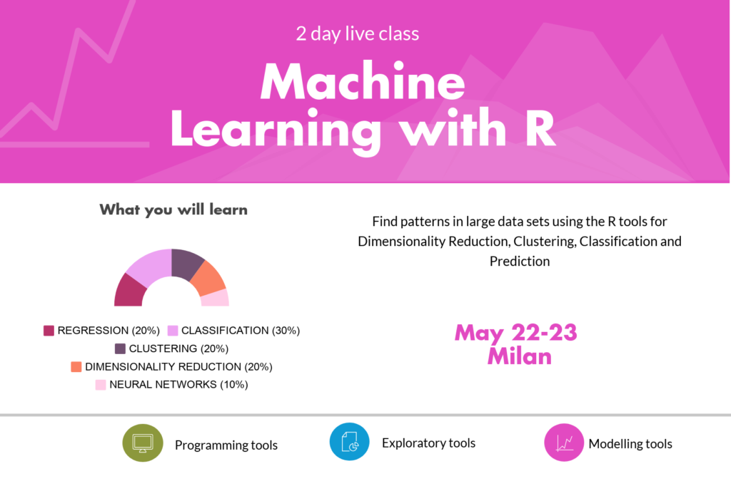 R live classes Spring Program – Machine Learning with R & Data viz with R